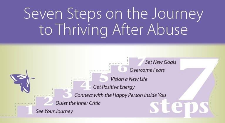 Seven Steps on the Journey